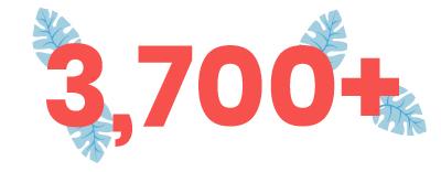 3,700